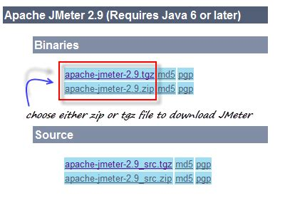 How to Download & Install Apache JMeter in easy steps